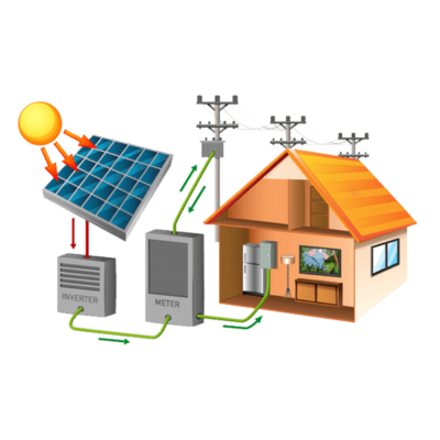 solar energy(1)